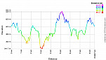 Elevation Profile.png: 700x400, 22k (April 10, 2013, at 07:49 AM)